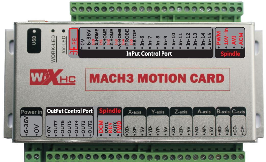 XHC Motion Card, MK3-III on