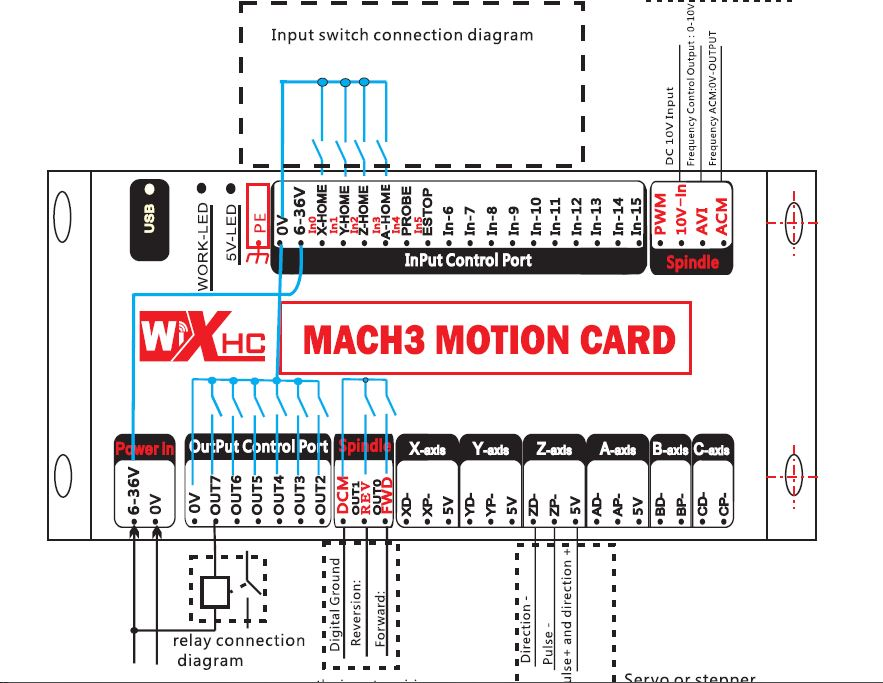 on xhc e stop wiring diagram