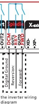 XHC Motion Card, MK3-III on e stop symbol drawing, e stop electric symbols, 3 wire start stop diagram, block diagram, e stop circuit example, basic emergency stop circuit diagram, e stop cable,