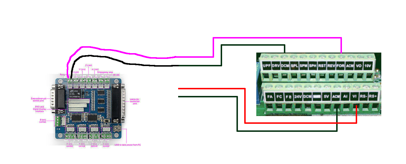 connect spindle to mach bob to vfd png views