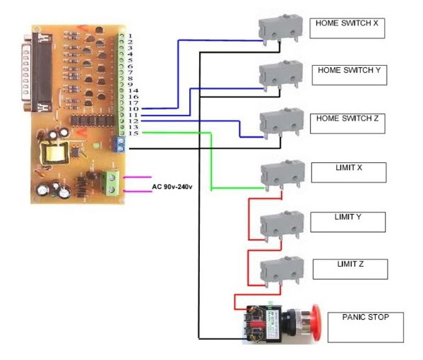 tb6560 limit switch schematic tb6560 get free image about wiring diagram